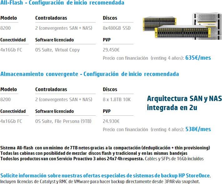 Configuraciones de incio recomendadas HP 3PAR 8000